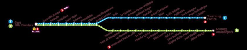lignes tram